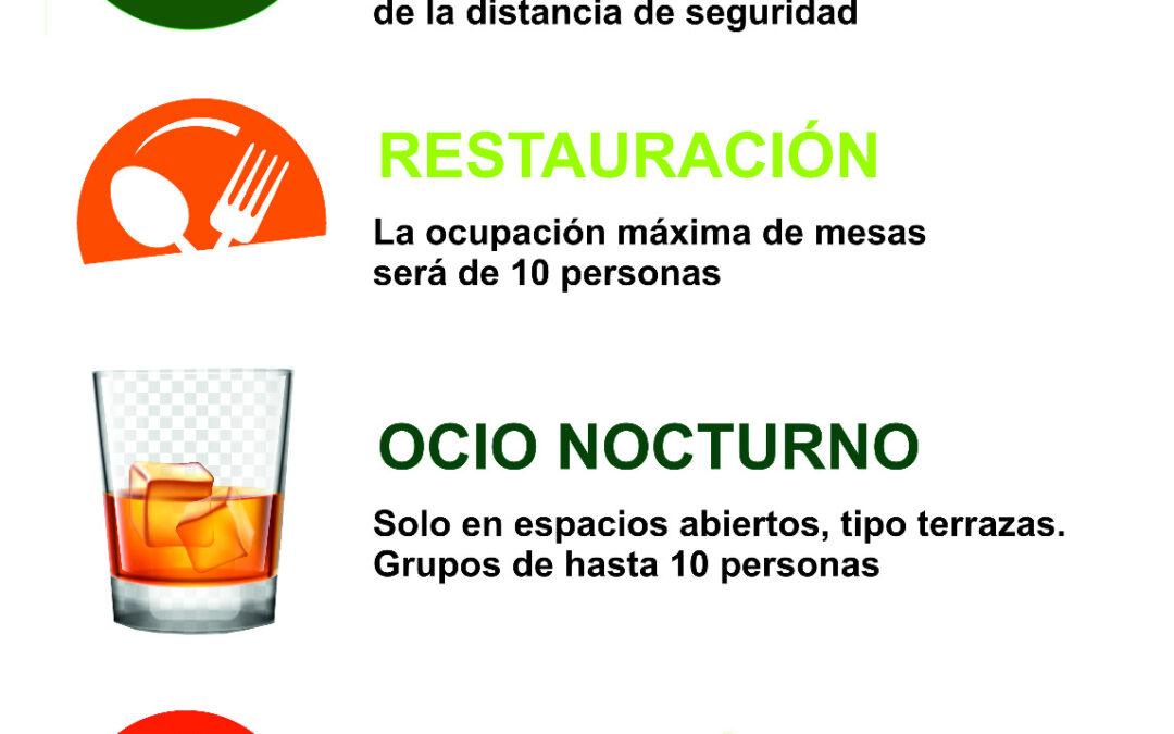 Aprobada la actualización de medidas de prevención de Covid en Canarias