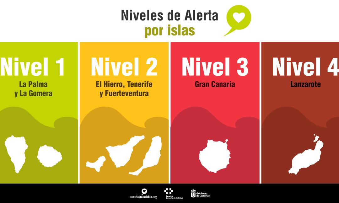 Actualización de las medidas restrictivas en las islas con nivel 2 de alerta, como Tenerife