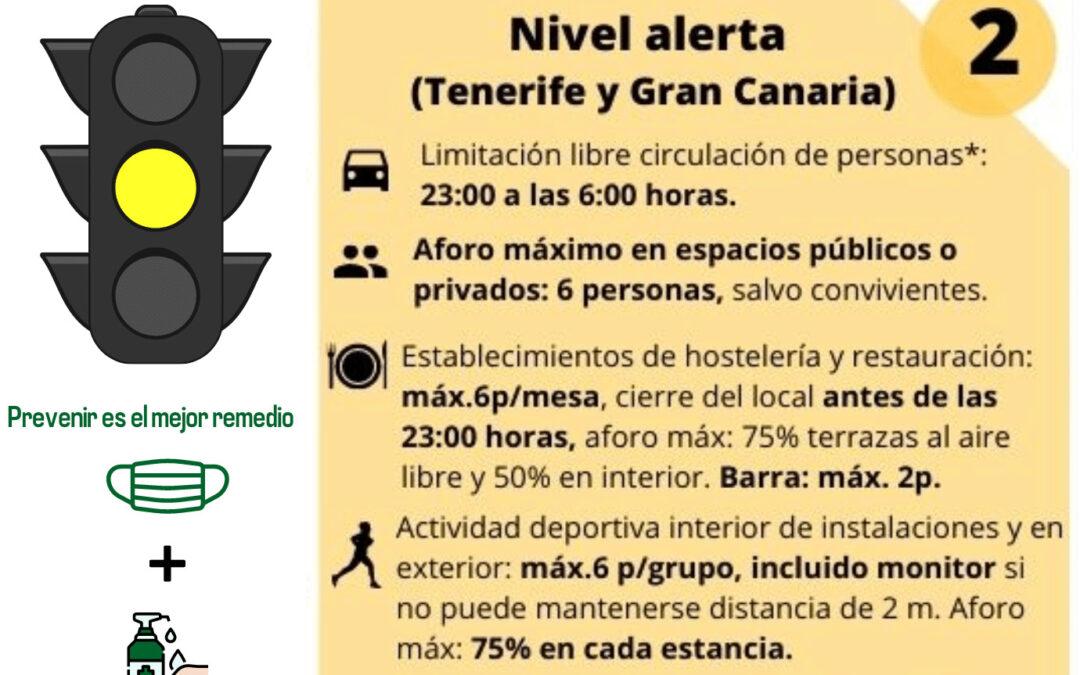 AVISO: Tenerife vuelve a nivel de alerta 2